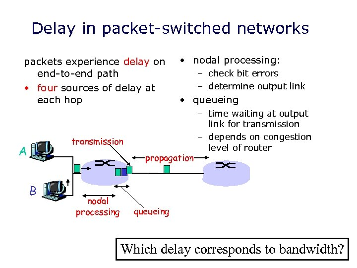 Delay in packet-switched networks packets experience delay on end-to-end path • four sources of