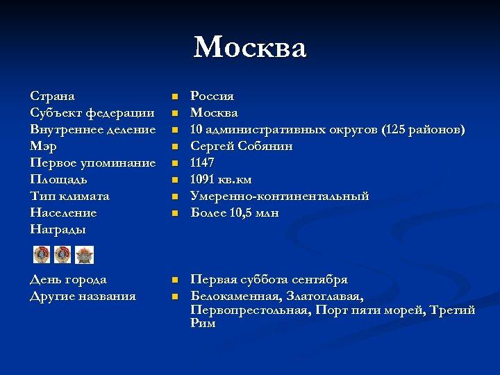 Москва Страна Субъект федерации Внутреннее деление Мэр Первое упоминание Площадь Тип климата Население Награды