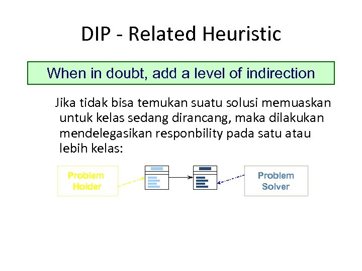 DIP - Related Heuristic When in doubt, add a level of indirection Jika tidak