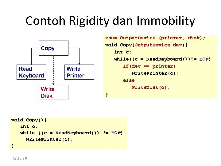 Contoh Rigidity dan Immobility Copy Read Keyboard Write Disk Write Printer enum Output. Device