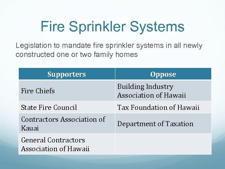 Fire Sprinkler Systems Legislation to mandate fire sprinkler systems in all newly constructed one