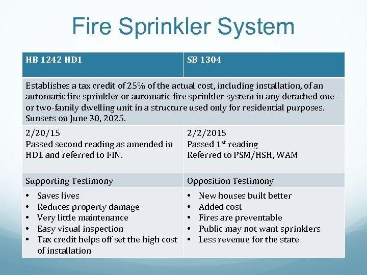 Fire Sprinkler System HB 1242 HD 1 SB 1304 Establishes a tax credit of