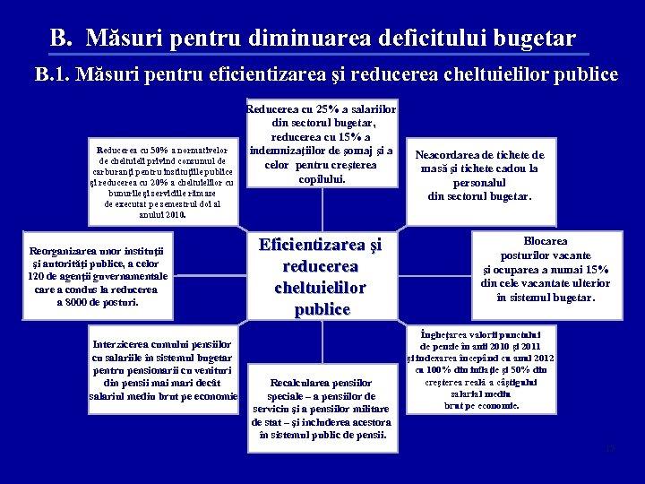B. Măsuri pentru diminuarea deficitului bugetar B. 1. Măsuri pentru eficientizarea şi reducerea cheltuielilor
