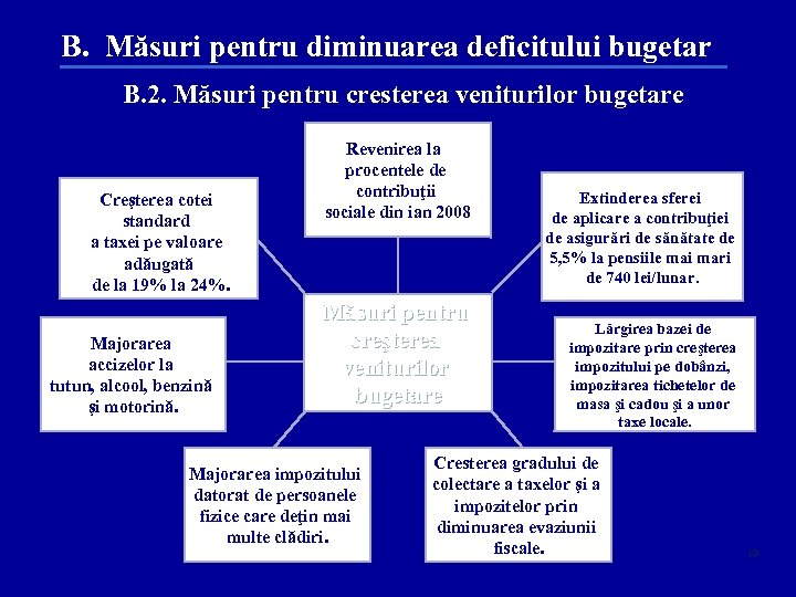 B. Măsuri pentru diminuarea deficitului bugetar B. 2. Măsuri pentru cresterea veniturilor bugetare Creşterea