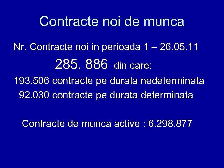 Contracte noi de munca Nr. Contracte noi in perioada 1 – 26. 05. 11