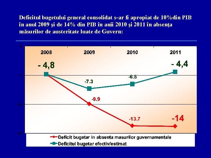 Deficitul bugetului general consolidat s-ar fi apropiat de 10%din PIB în anul 2009 şi