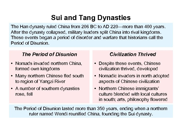 Sui and Tang Dynasties The Han dynasty ruled China from 206 BC to AD