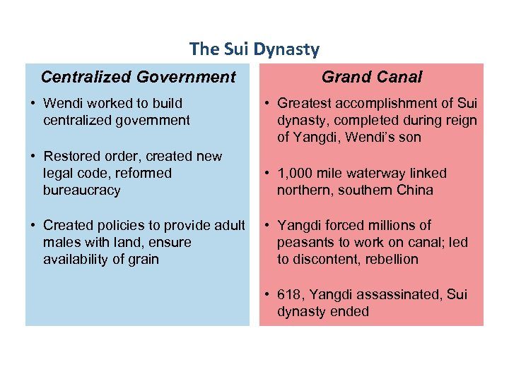 The Sui Dynasty Centralized Government • Wendi worked to build centralized government Grand Canal