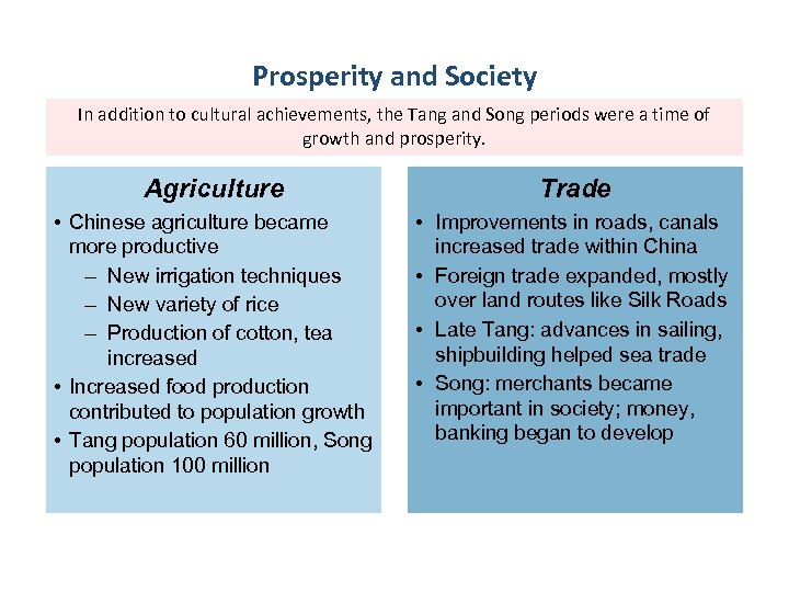 Prosperity and Society In addition to cultural achievements, the Tang and Song periods were