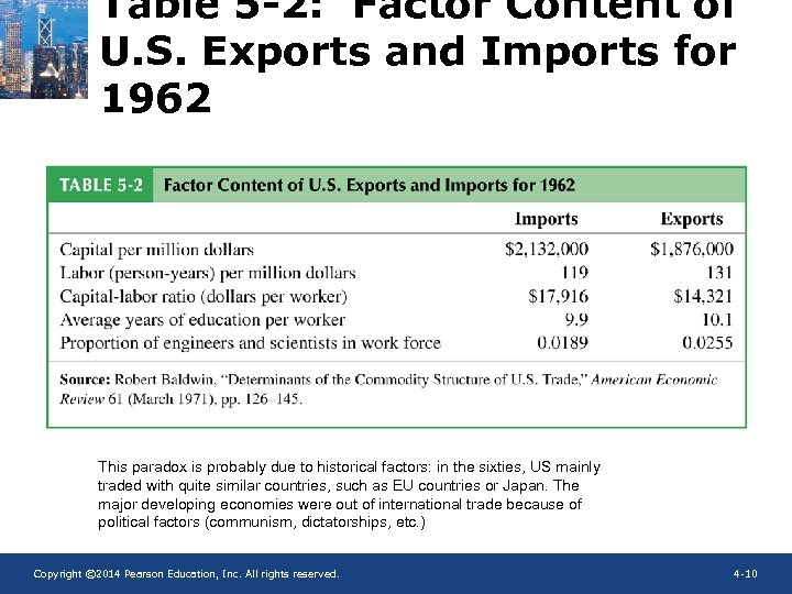 Table 5 -2: Factor Content of U. S. Exports and Imports for 1962 This