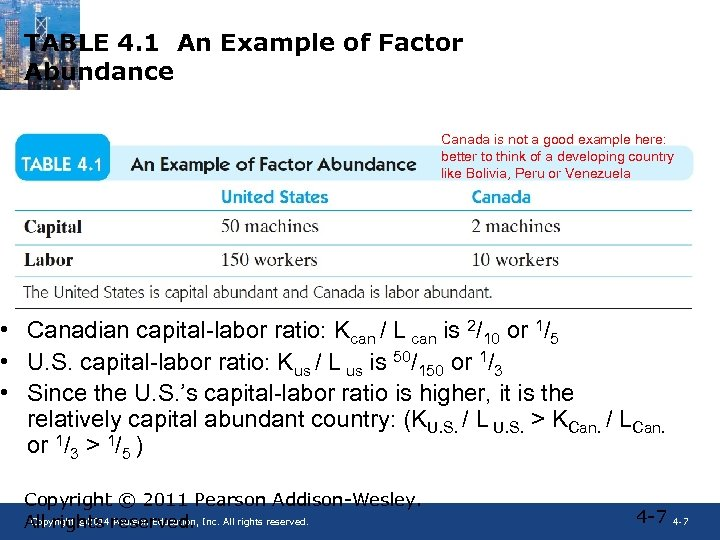 TABLE 4. 1 An Example of Factor Abundance Canada is not a good example