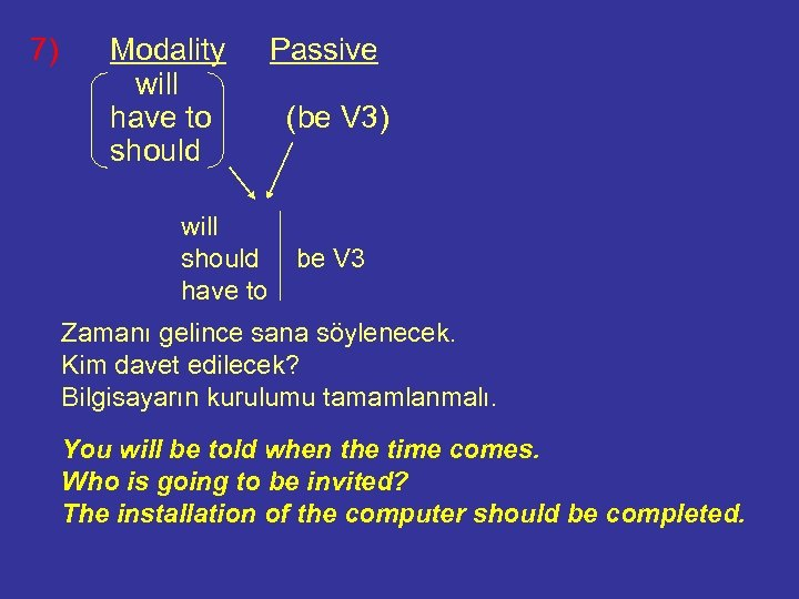 7) Modality will have to should will should have to Passive (be V 3)