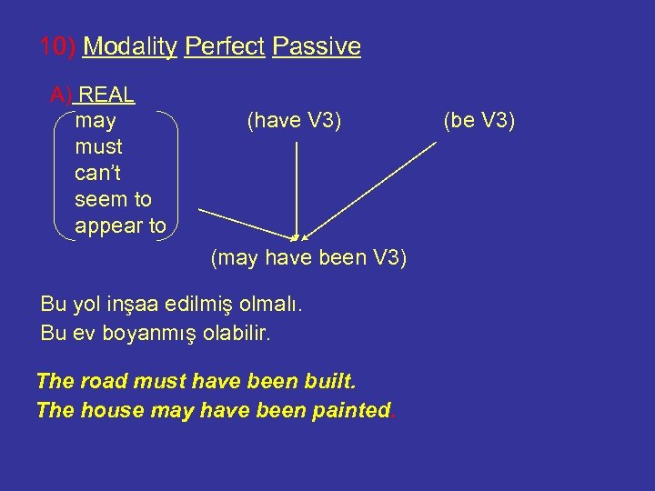 10) Modality Perfect Passive A) REAL may must can't seem to appear to (have