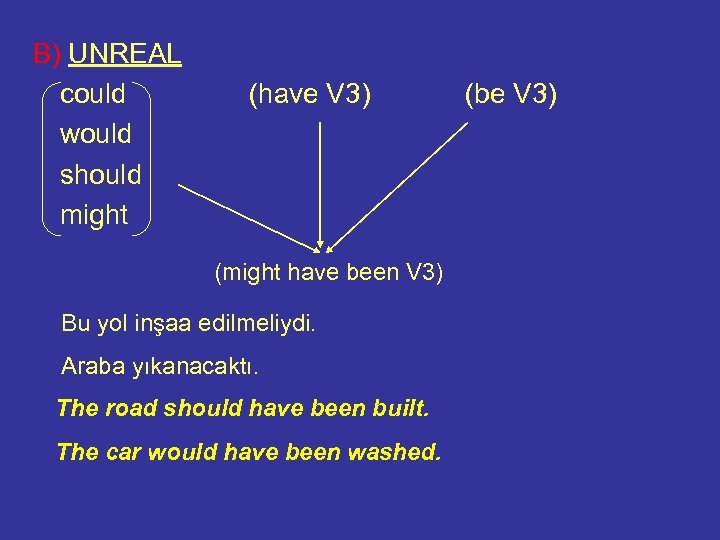 B) UNREAL could would should might (have V 3) (might have been V 3)