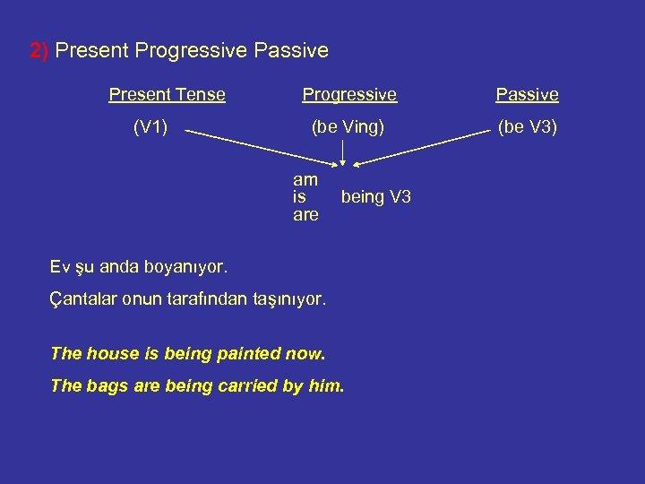 2) Present Progressive Passive Present Tense (V 1) Progressive Passive (be Ving) (be V