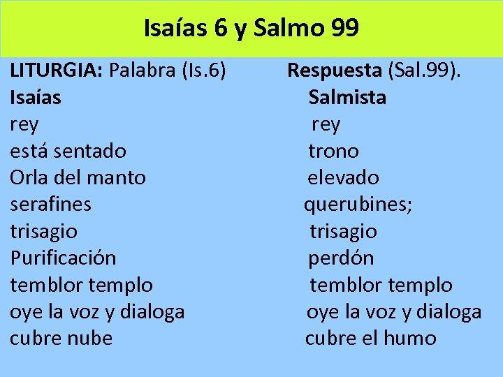 Isaías 6 y Salmo 99 LITURGIA: Palabra (Is. 6) Respuesta (Sal. 99). Isaías Salmista