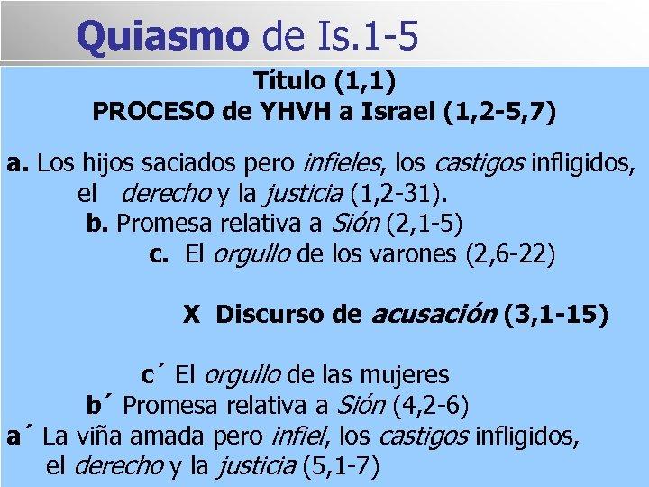 Quiasmo de Is. 1 -5 Título (1, 1) PROCESO de YHVH a Israel (1,