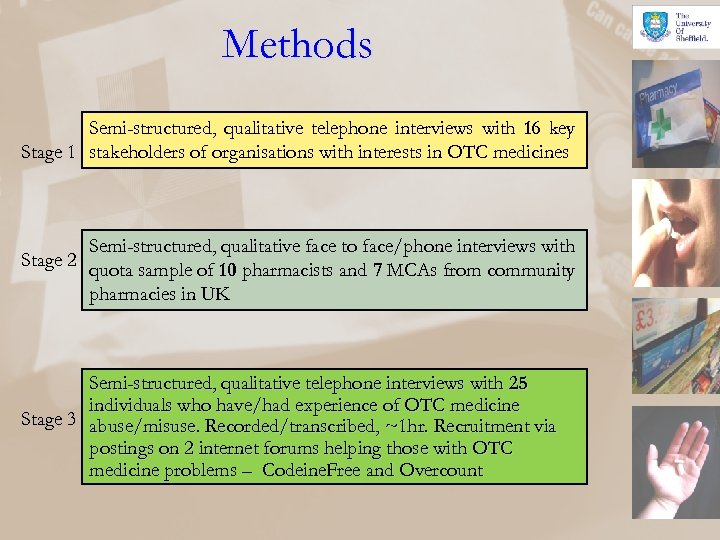 Methods Semi-structured, qualitative telephone interviews with 16 key Stage 1 stakeholders of organisations with