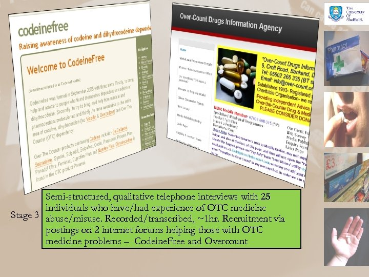 Semi-structured, qualitative telephone interviews with 25 individuals who have/had experience of OTC medicine Stage