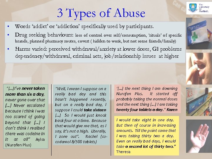3 Types of Abuse § § Words 'addict' or 'addiction' specifically used by participants.