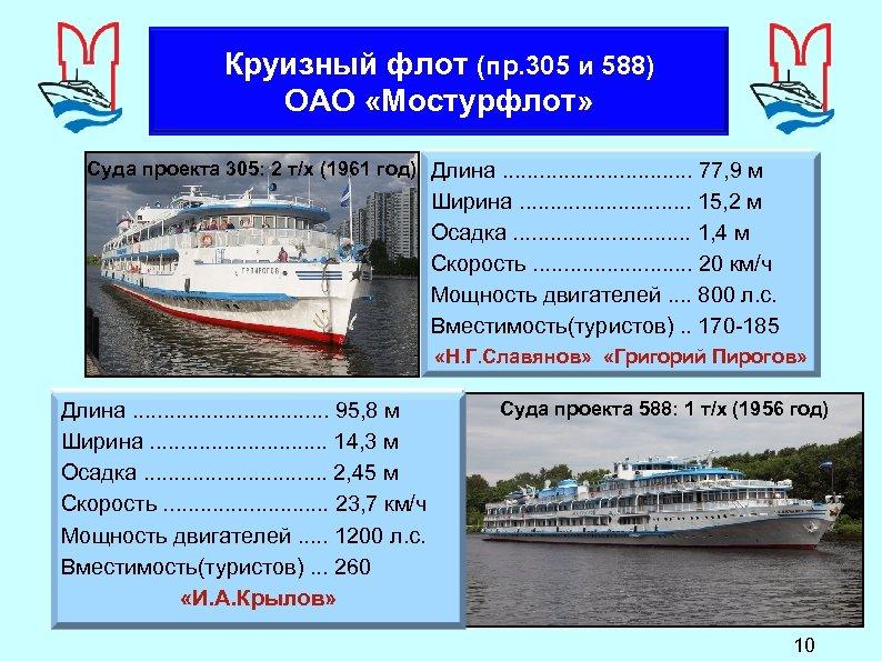 Круизный флот (пр. 305 и 588) ОАО «Мостурфлот» Суда проекта 305: 2 т/х (1961