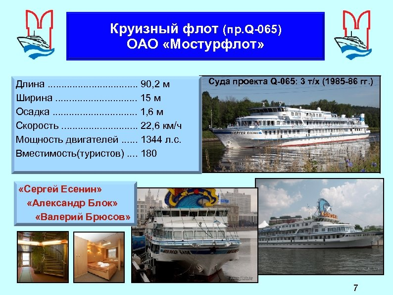 Круизный флот (пр. Q-065) ОАО «Мостурфлот» Длина. . . . 90, 2 м Ширина.