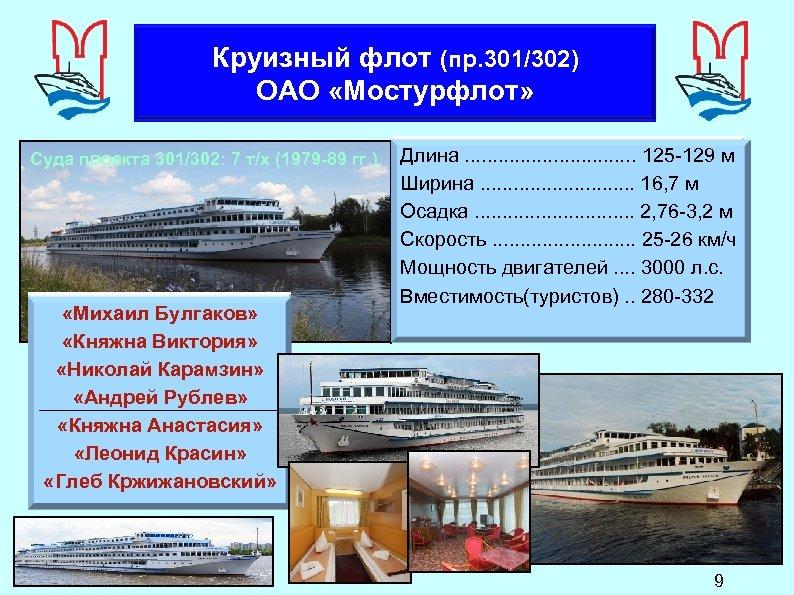 Круизный флот (пр. 301/302) ОАО «Мостурфлот» Суда проекта 301/302: 7 т/х (1979 -89 гг.
