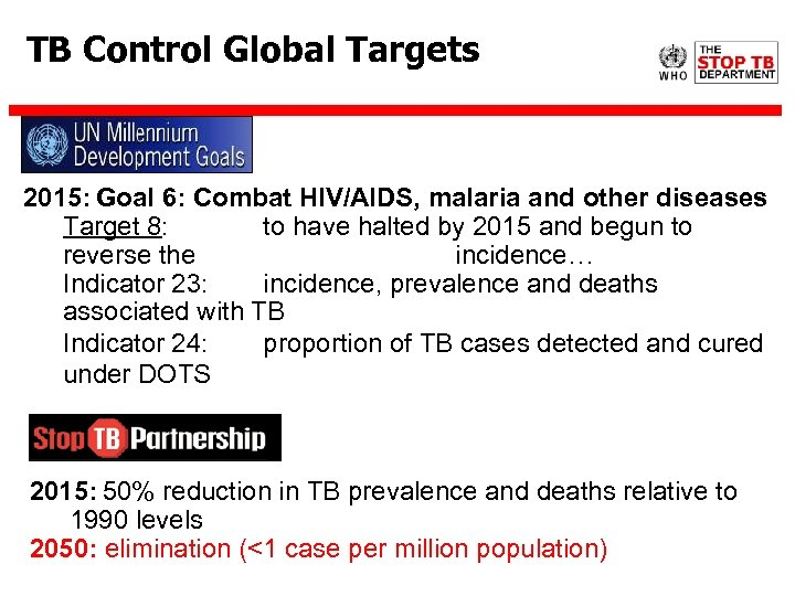 TB Control Global Targets 2015: Goal 6: Combat HIV/AIDS, malaria and other diseases Target