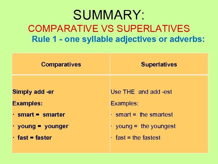 SUMMARY: COMPARATIVE VS SUPERLATIVES Rule 1 - one syllable adjectives or adverbs: Comparatives Superlatives