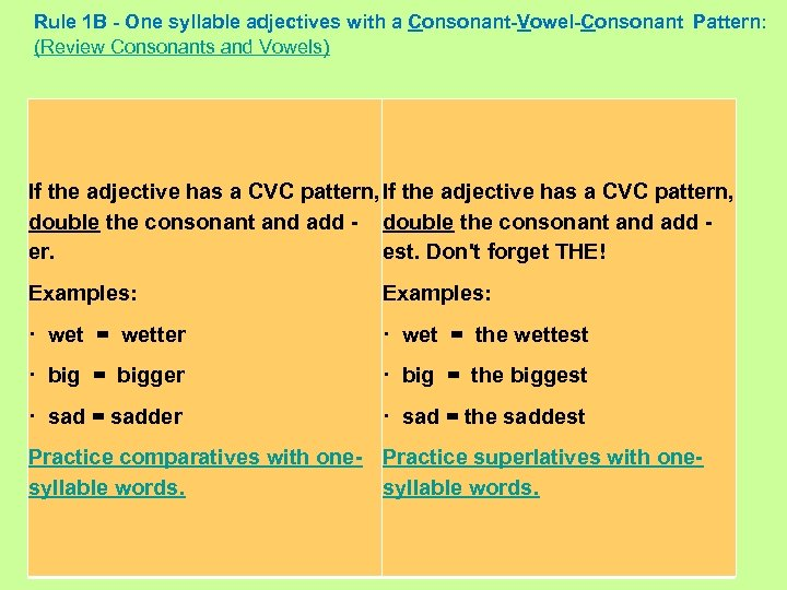 Rule 1 B - One syllable adjectives with a Consonant-Vowel-Consonant Pattern: (Review Consonants and
