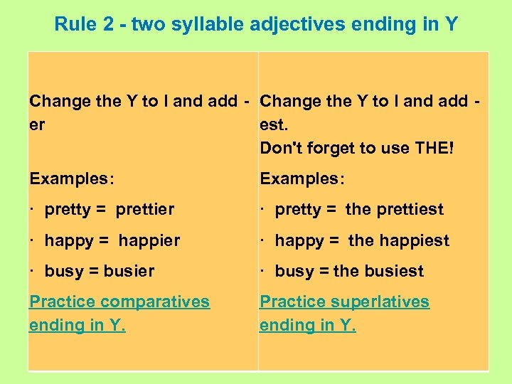 Rule 2 - two syllable adjectives ending in Y Change the Y to I