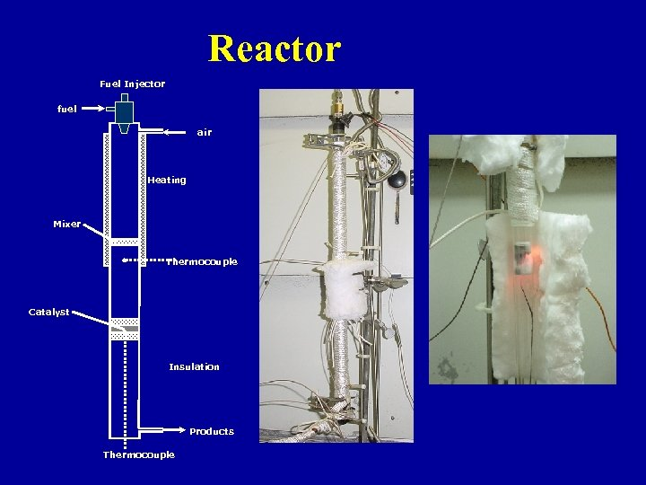 Reactor Fuel Injector fuel air Heating Mixer Thermocouple Catalyst Insulation Products Thermocouple