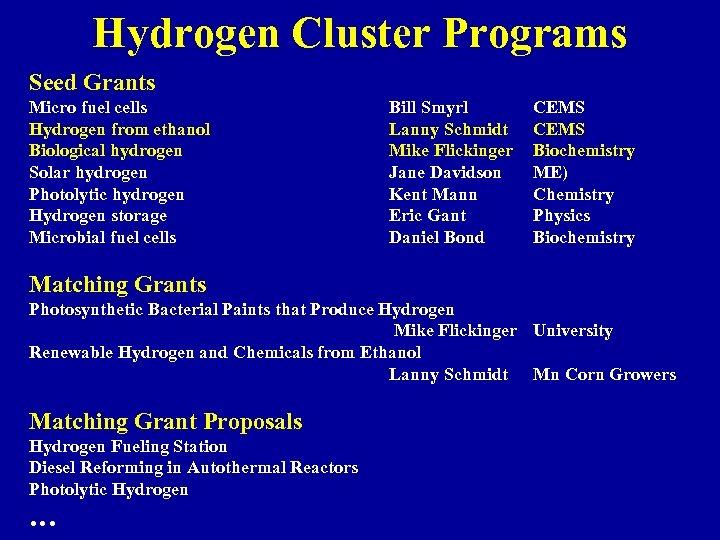 Hydrogen Cluster Programs Seed Grants Micro fuel cells Hydrogen from ethanol Biological hydrogen Solar