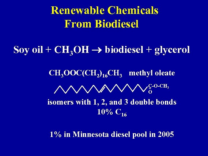 Renewable Chemicals From Biodiesel Soy oil + CH 3 OH biodiesel + glycerol CH