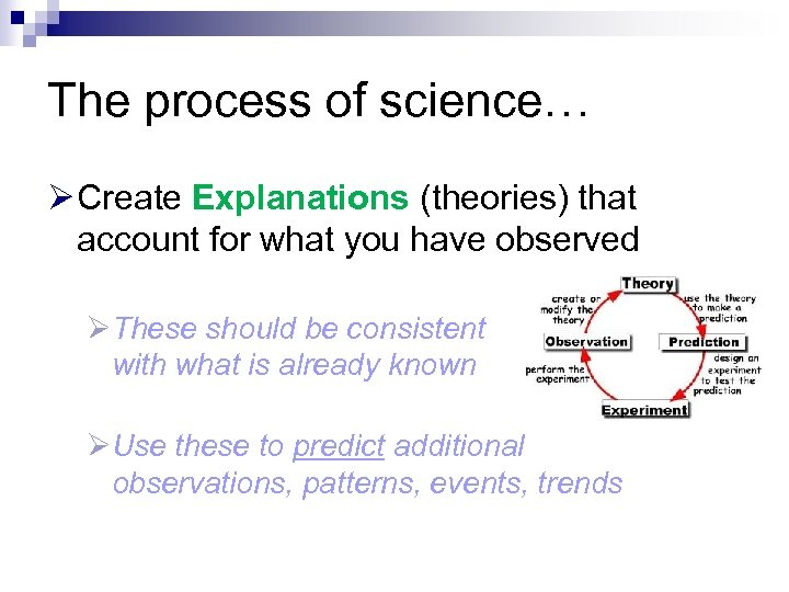 The process of science… Ø Create Explanations (theories) that account for what you have