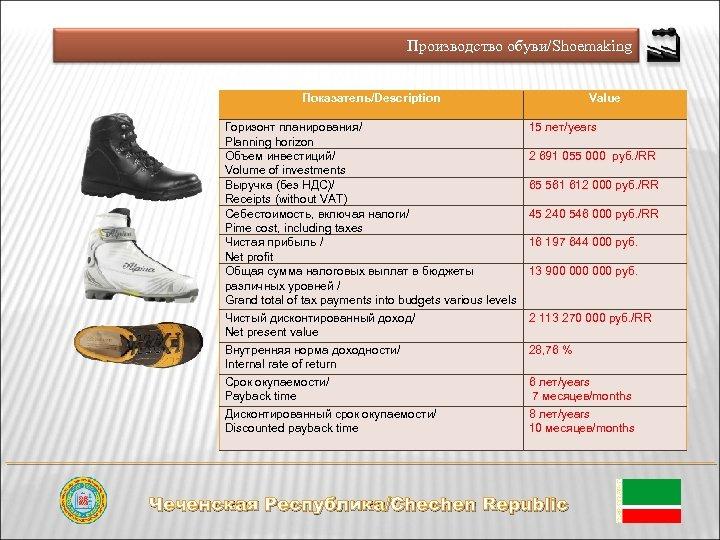 Производство обуви/Shoemaking Показатель/Description Горизонт планирования/ Planning horizon Объем инвестиций/ Volume of investments Выручка (без