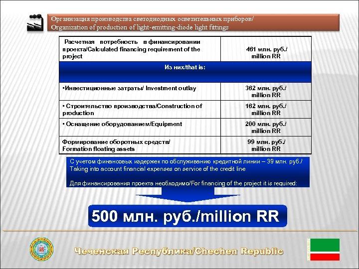 Организация производства светодиодных осветительных приборов/ Organization of production of light-emitting-diode light fittings Расчетная потребность