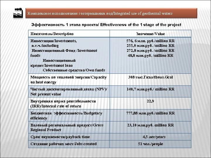 Комплексное использование геотермальных вод/Integrated use of geothermal waters Эффективность 1 этапа проекта/ Effectiveness of