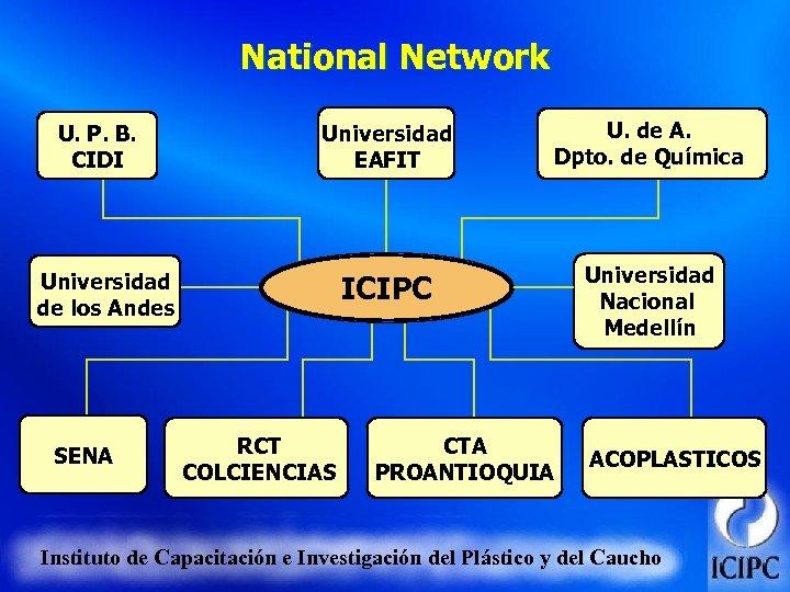National Network U. P. B. CIDI Universidad EAFIT U. de A. Dpto. de Química