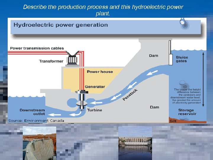 Describe the production process and this hydroelectric power plant.