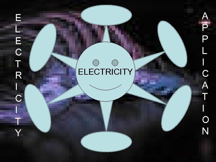 E L E C T R I C I T Y ELECTRICITY A P