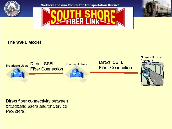 The SSFL Model Broadband Users Direct SSFL Fiber Connection Broadband Users Direct fiber connectivity