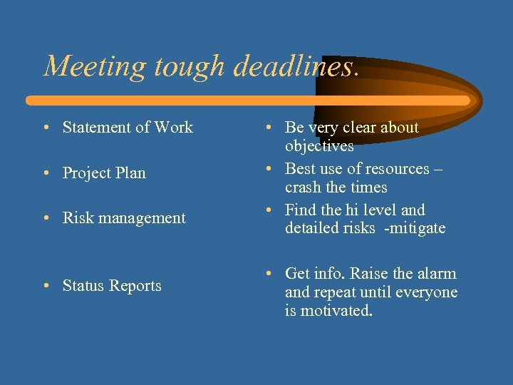 Meeting tough deadlines. • Statement of Work • Project Plan • Risk management •