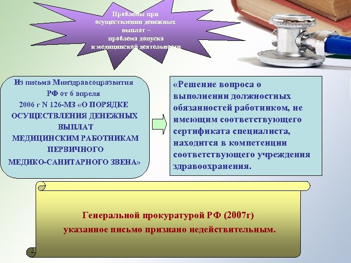 Проблемы при осуществлении денежных выплат – проблема допуска к медицинской деятельности Из письма Минздравсоцразвития