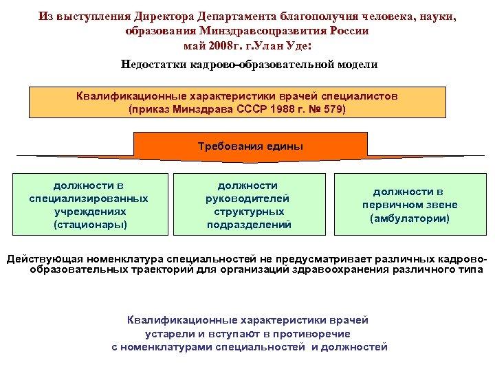 Из выступления Директора Департамента благополучия человека, науки, образования Минздравсоцразвития России май 2008 г. г.