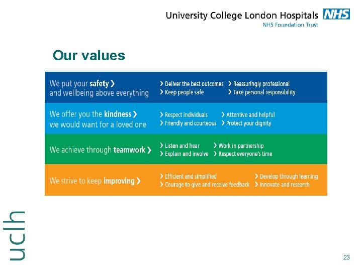 Our values 23