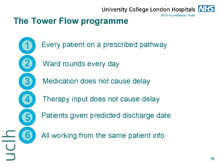 The Tower Flow programme 1 Every patient on a prescribed pathway 2 Ward rounds
