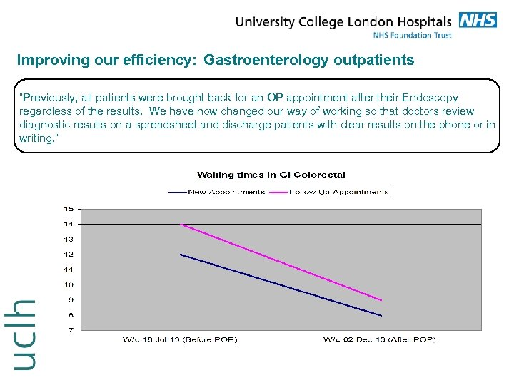 "Improving our efficiency: Gastroenterology outpatients ""Previously, all patients were brought back for an OP"