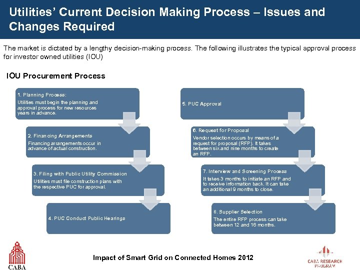Utilities' Current Decision Making Process – Issues and Changes Required The market is dictated