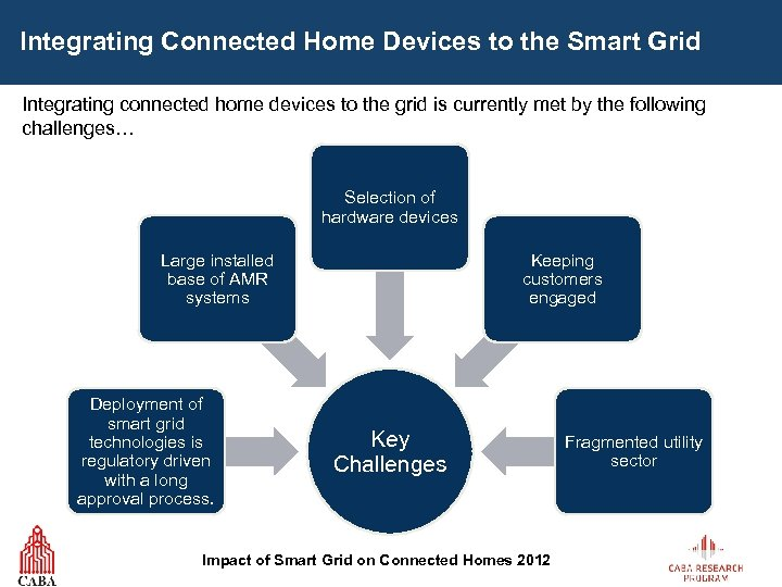 Integrating Connected Home Devices to the Smart Grid Integrating connected home devices to the